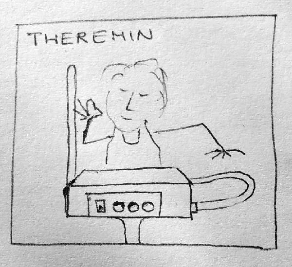 Themerin